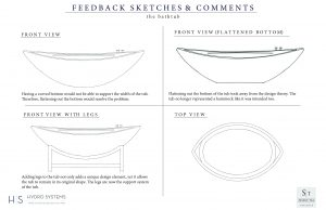 Feedback sketches & comments